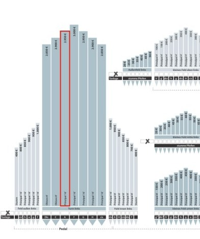 turm-links-A-principal16-2950-vorschau