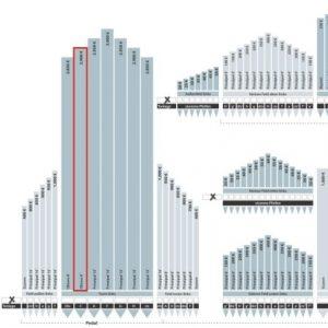 urm-links-C-oktave8-2900-vorschau
