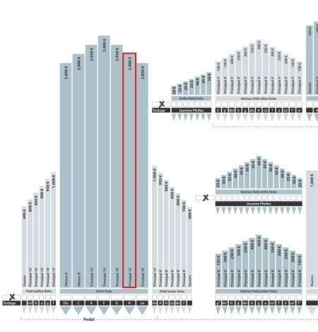 turm-links-H-principal16-2900-vorschau