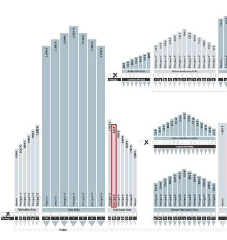 turm-links-A-principal8-950-vorschau