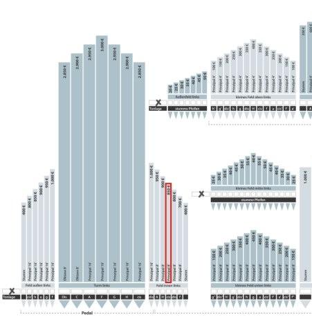turm-links-cis-principal8-850-vorschau
