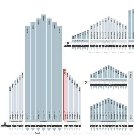 turm-links-dis-principal16-1000-vorschau