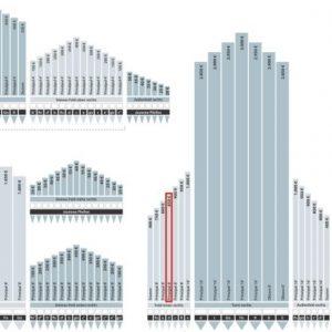urm-rechts-d-principal8-850-vorschau