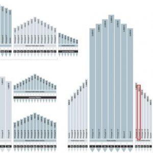 turm-rechts-gis-principal16-950-vorschau